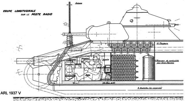 Image result for ARL 1937